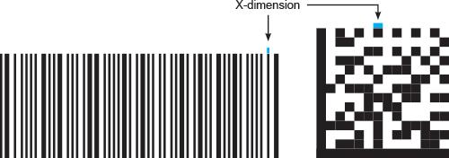 Code x-dimension